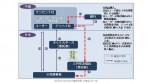 「WeChat Payment」を大丸松坂屋が導入決定、日本の百貨店で初